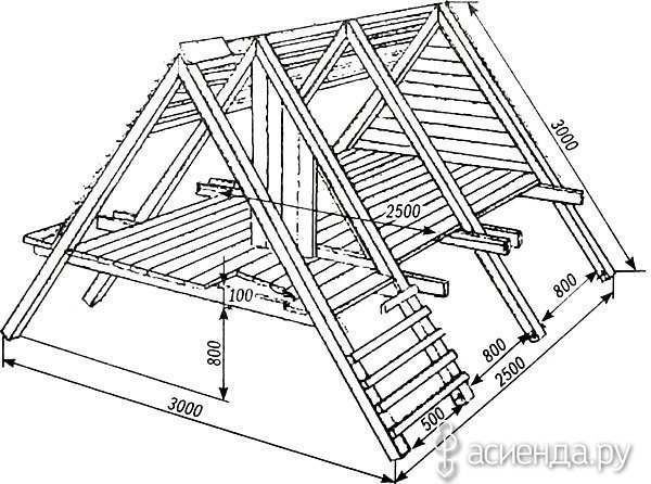 Деревянный домик для дачи своими руками чертежи