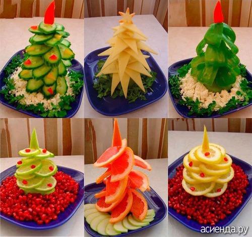Что приготовить на новогодний праздничный стол рецепты