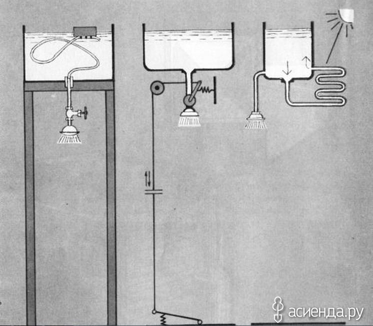 Как сделать на даче душевую кабинку своими руками