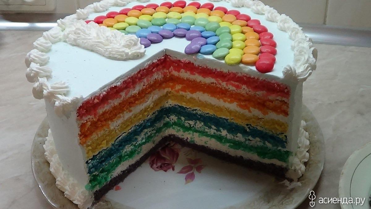 Детский торт на день рождения рецепт пошагово в домашних условиях