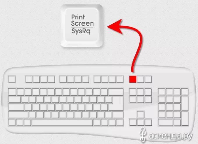 Как сделать скриншот на компьютере с помощью клавиатуры виндовс 8