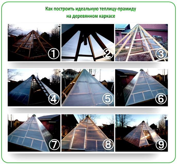 как построить пирамиду золотого сечения на участке мнение что туалетная
