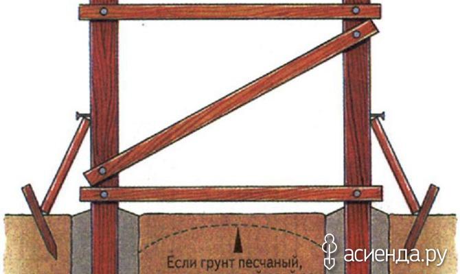 Защита древесины от влаги