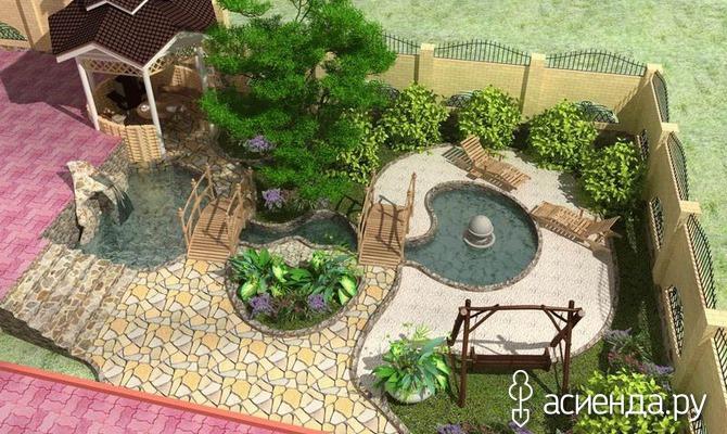 Секреты дизайна для маленького сада