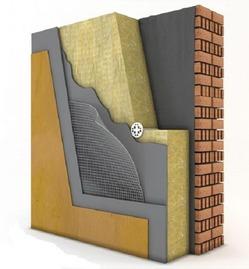 Утепляем дачный домик: минеральная вата