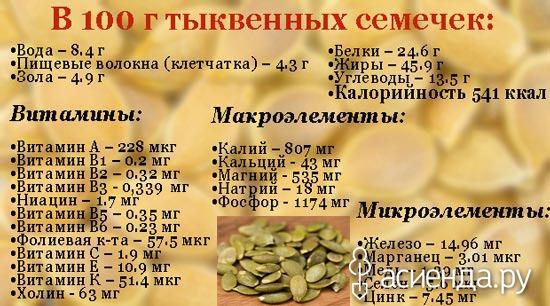 цитварное семя от глистов отзывы