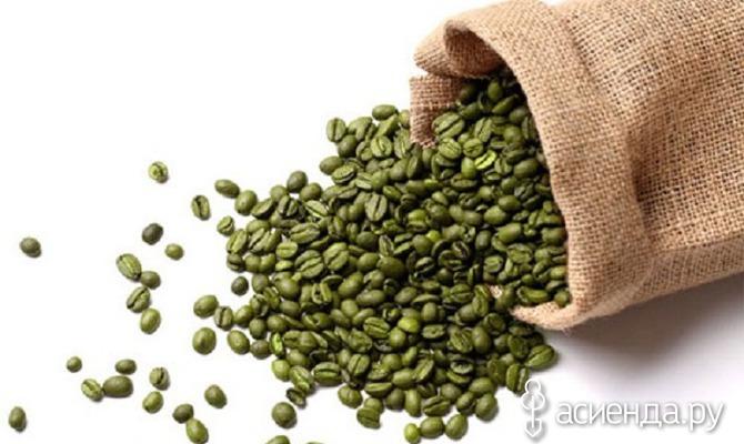 Зелёный кофе — средство для похудения