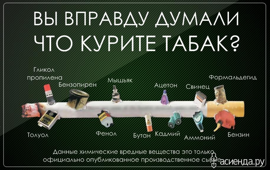как ¤ начала пить и курить